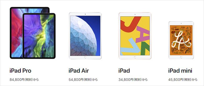iPadの種類